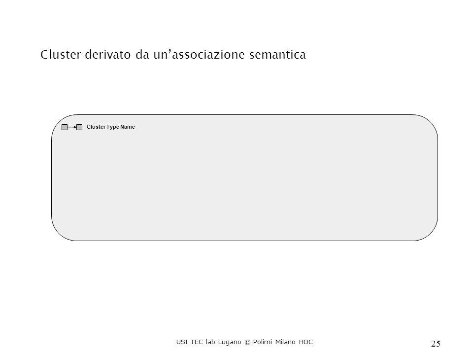 USI TEC lab Lugano © Polimi Milano HOC 25 Cluster derivato da unassociazione semantica Cluster Type Name