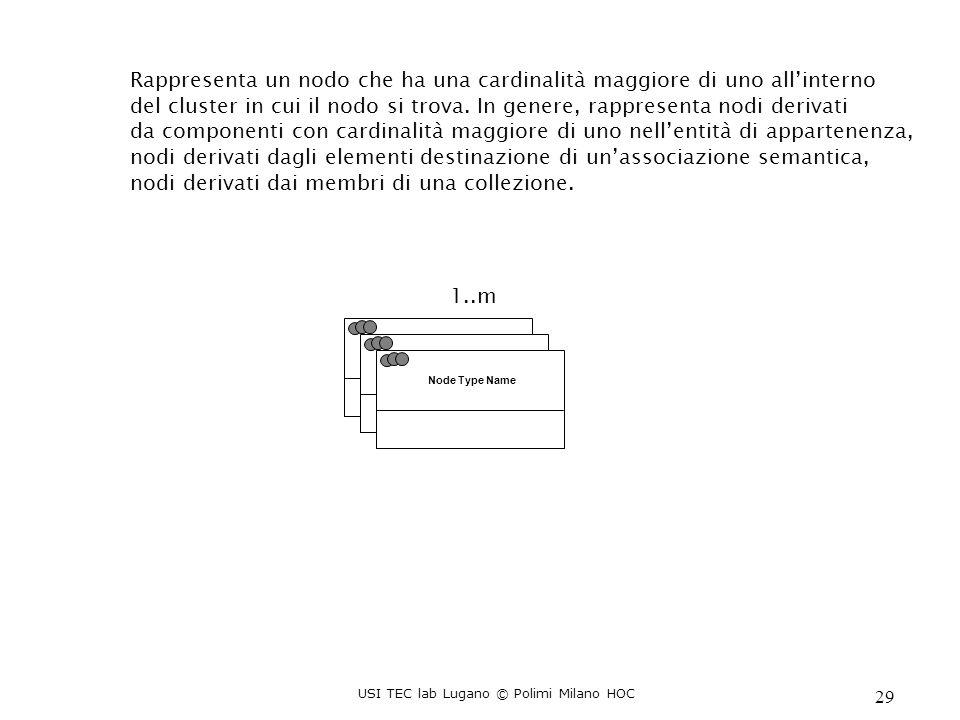 USI TEC lab Lugano © Polimi Milano HOC 29 Rappresenta un nodo che ha una cardinalità maggiore di uno allinterno del cluster in cui il nodo si trova.