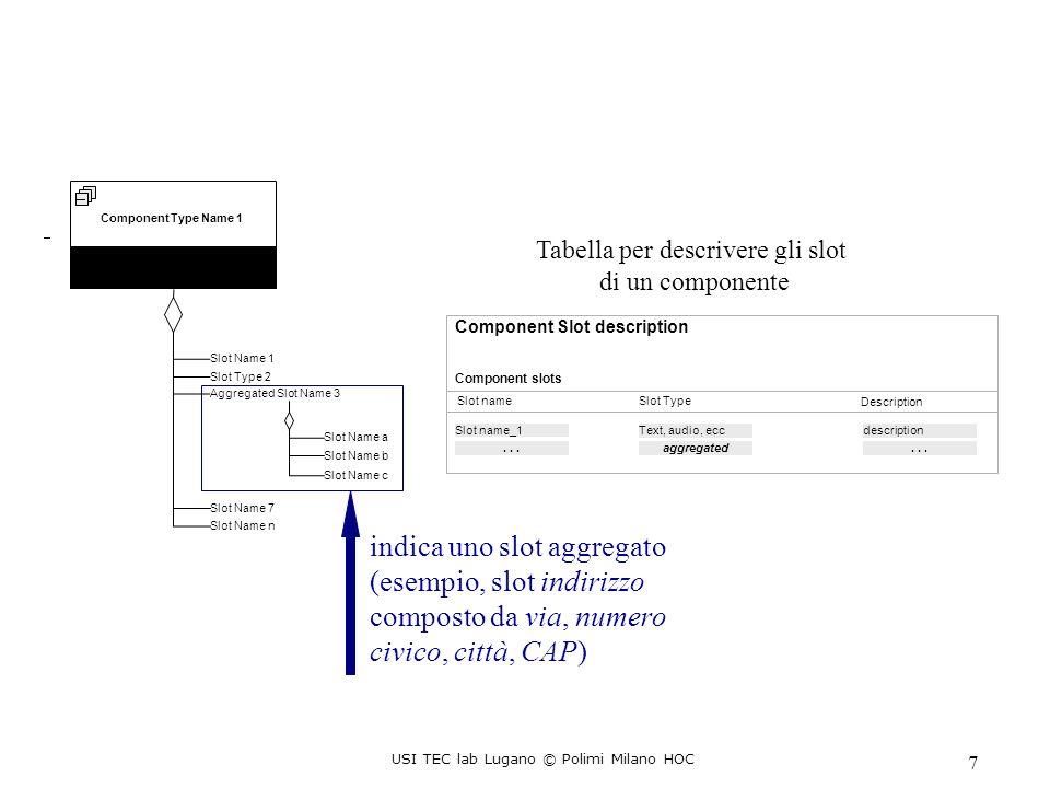 USI TEC lab Lugano © Polimi Milano HOC 38 Page Type Name1 Section Type Name1 Single Section Name3 Single Section Name2 1:1,1 1:n,31:1,1 1 2 3 4 5 6