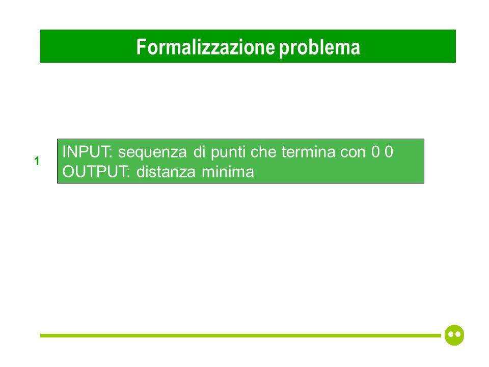 Formalizzazione problema INPUT: sequenza di punti che termina con 0 0 OUTPUT: distanza minima 1