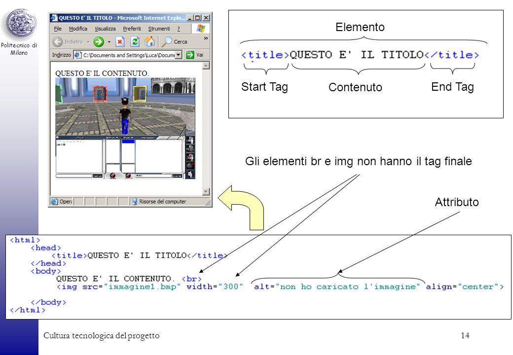 Politecnico di Milano Cultura tecnologica del progetto14 Elemento Contenuto Start TagEnd Tag Attributo Gli elementi br e img non hanno il tag finale