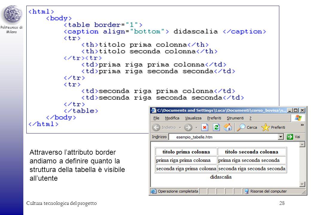 Politecnico di Milano Cultura tecnologica del progetto28 Attraverso lattributo border andiamo a definire quanto la struttura della tabella è visibile
