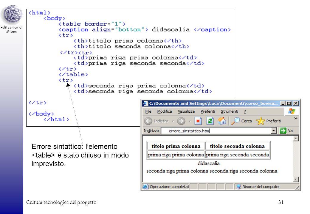 Politecnico di Milano Cultura tecnologica del progetto31 Errore sintattico: lelemento è stato chiuso in modo imprevisto.