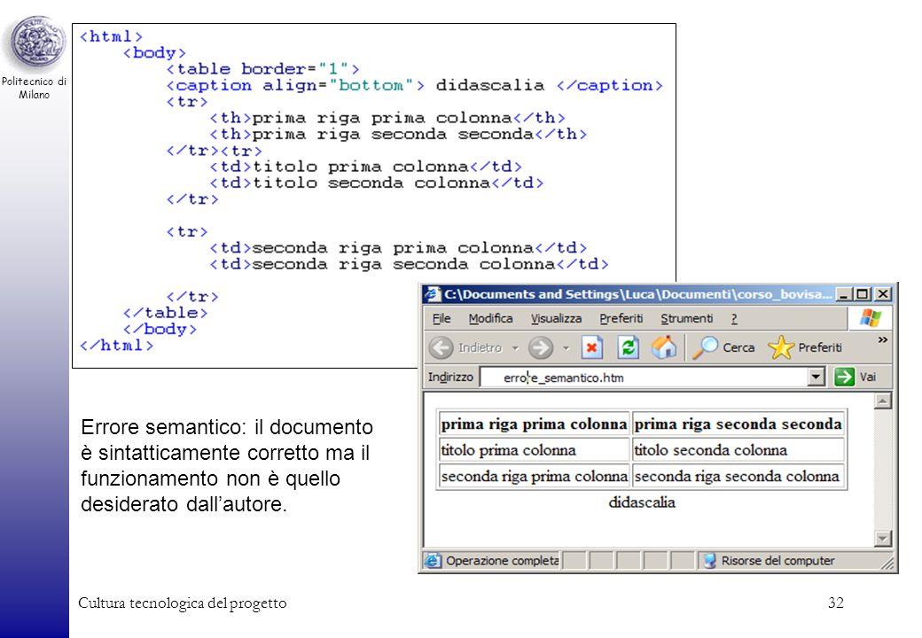Politecnico di Milano Cultura tecnologica del progetto32 Errore semantico: il documento è sintatticamente corretto ma il funzionamento non è quello de