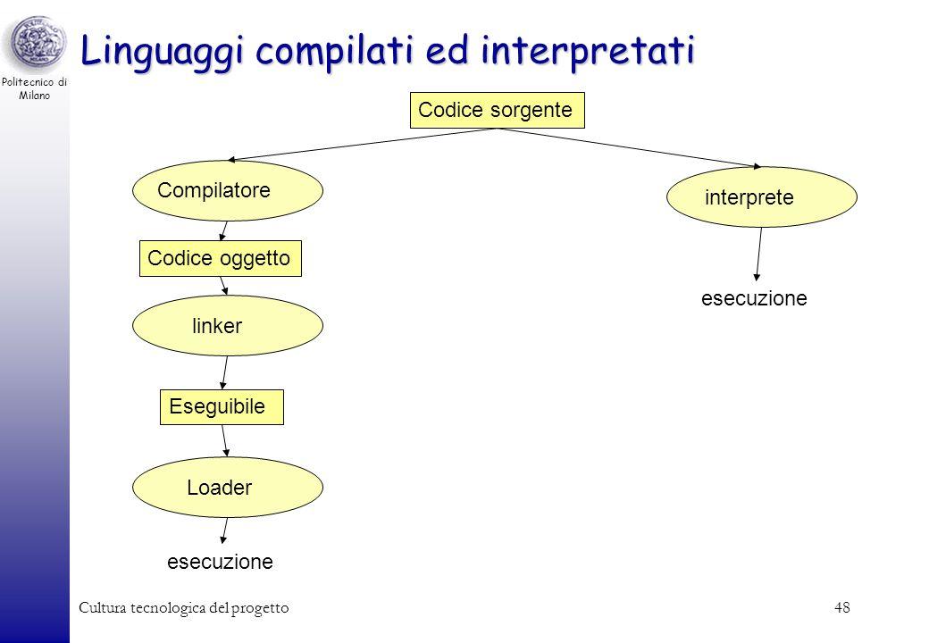 Politecnico di Milano Cultura tecnologica del progetto48 Linguaggi compilati ed interpretati Codice sorgente Codice oggetto Eseguibile Compilatore lin