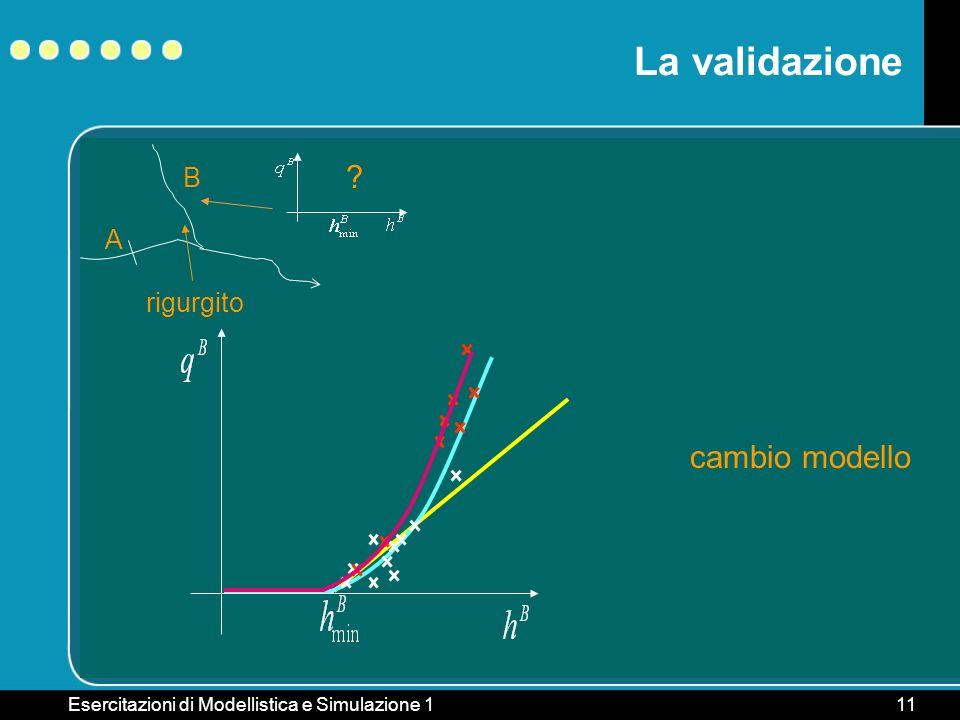 Esercitazioni di Modellistica e Simulazione 111 La validazione cambio modello B rigurgito A ?