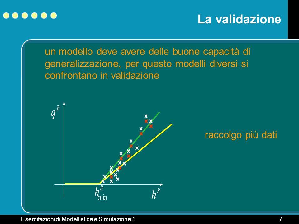 Esercitazioni di Modellistica e Simulazione 17 La validazione un modello deve avere delle buone capacità di generalizzazione, per questo modelli diver