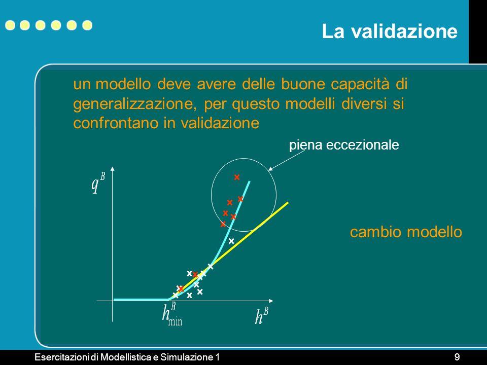 Esercitazioni di Modellistica e Simulazione 19 La validazione un modello deve avere delle buone capacità di generalizzazione, per questo modelli diver
