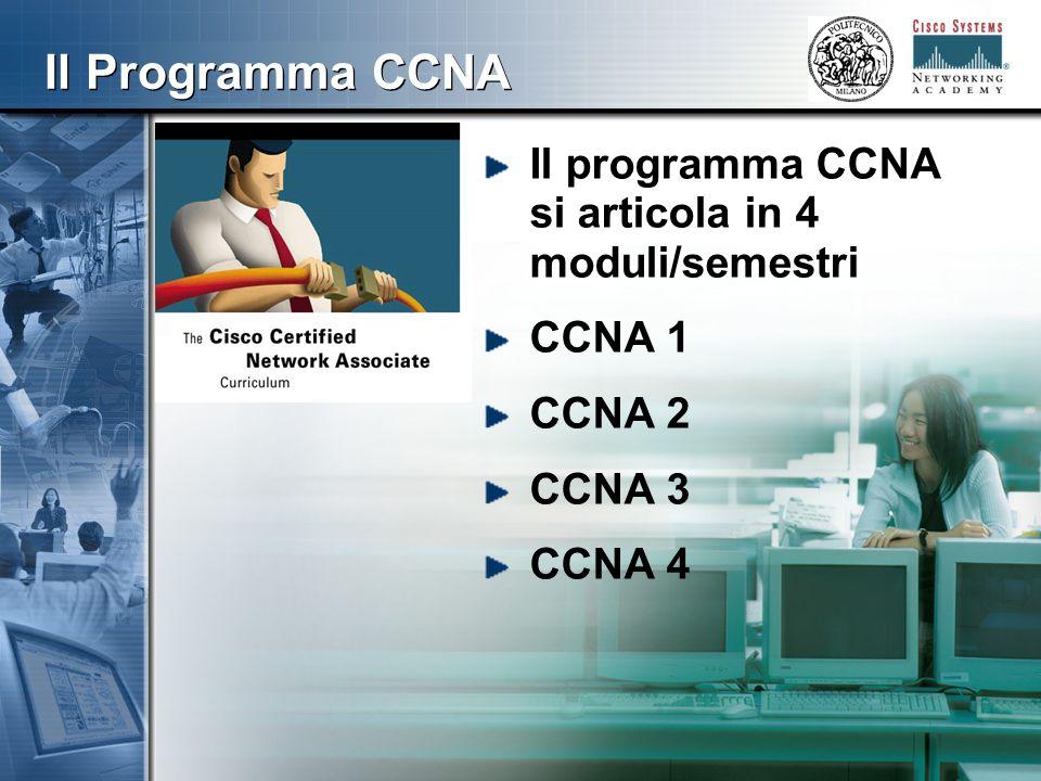 999 Integrazione con i corsi POLIMI Di norma i 4 moduli vengono offerti in 4 semestri successivi Per Ing.