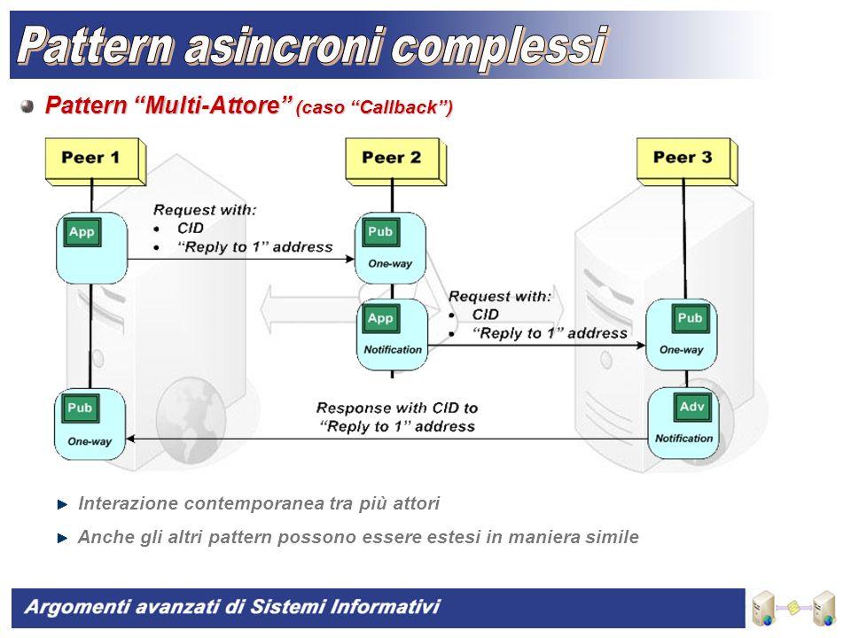 13 Pattern Multi-Attore (caso Callback) Interazione contemporanea tra più attori Anche gli altri pattern possono essere estesi in maniera simile