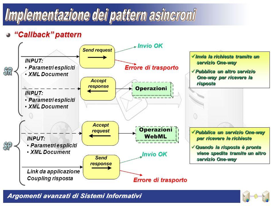 16 Callback pattern Pubblica un servizio One-way per ricevere le richieste Pubblica un servizio One-way per ricevere le richieste Quando la risposta è pronta viene spedita tramite un altro servizio One-way Quando la risposta è pronta viene spedita tramite un altro servizio One-way Invia la richiesta tramite un servizio One-way Invia la richiesta tramite un servizio One-way Pubblica un altro servizio One-way per ricevere la risposta Pubblica un altro servizio One-way per ricevere la risposta INPUT: Parametri espliciti XML Document Invio OK Errore di trasporto INPUT: Parametri espliciti XML Document INPUT: Parametri espliciti XML Document Link da applicazione Coupling risposta Invio OK Errore di trasporto