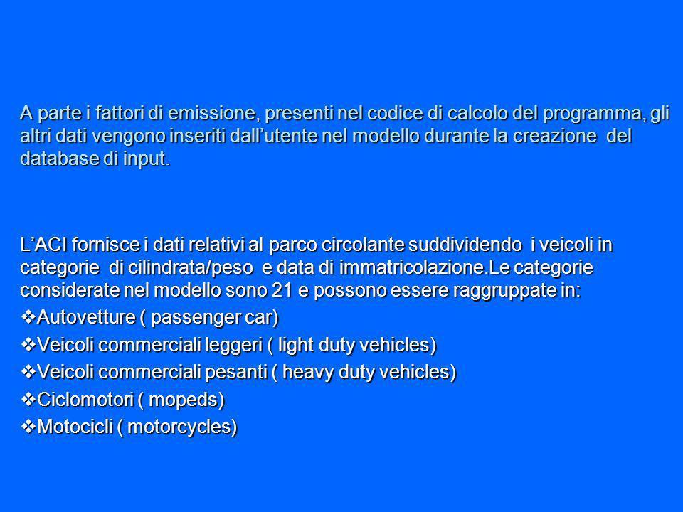A parte i fattori di emissione, presenti nel codice di calcolo del programma, gli altri dati vengono inseriti dallutente nel modello durante la creazi
