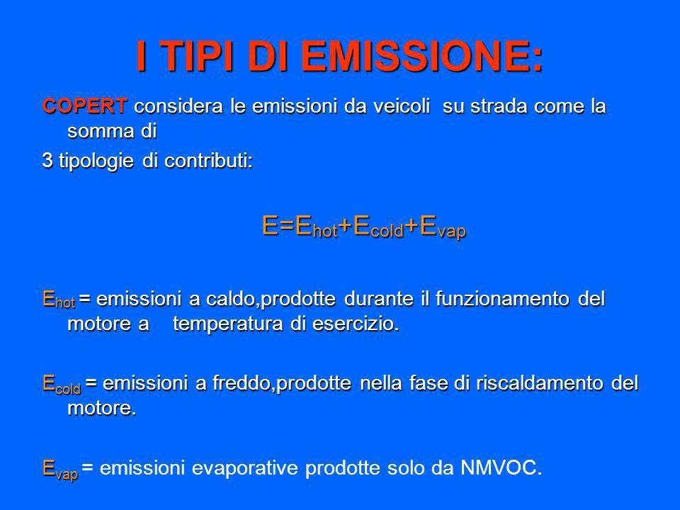 I TIPI DI EMISSIONE: COPERT considera le emissioni da veicoli su strada come la somma di 3 tipologie di contributi: E=E hot +E cold +E vap E=E hot +E