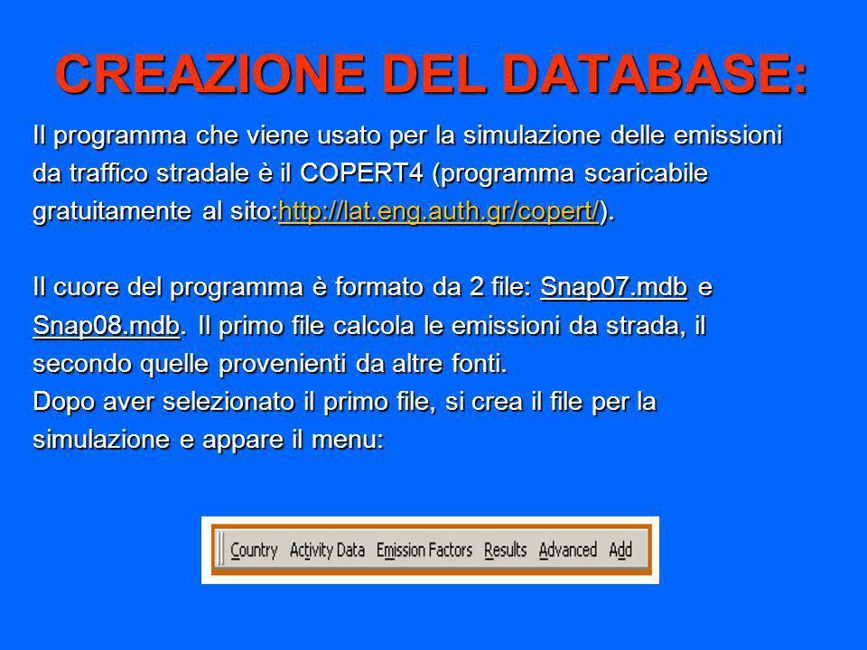 CREAZIONE DEL DATABASE: Il programma che viene usato per la simulazione delle emissioni Il programma che viene usato per la simulazione delle emission