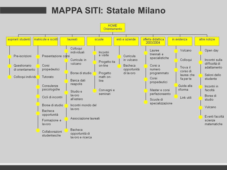 MAPPA SITI: Statale Milano Pre-iscrizioni Questionario di orientamento Colloqui individuali Curricula in vulcano Bacheca opportunità di lavoro Incontr