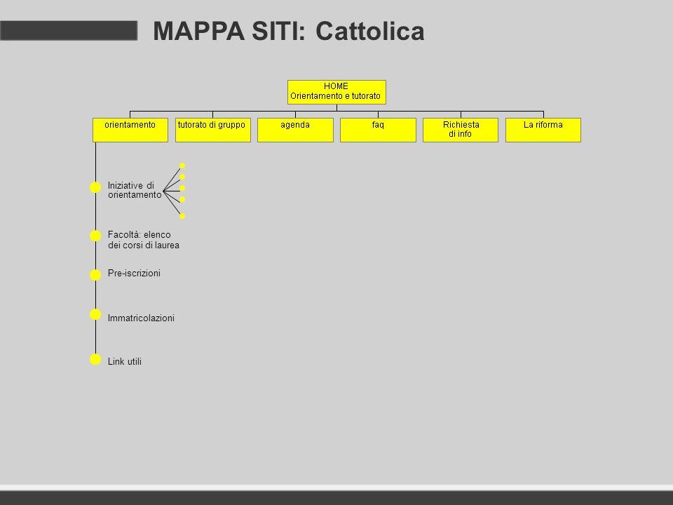 MAPPA SITI: Cattolica Iniziative di orientamento Facoltà: elenco dei corsi di laurea Pre-iscrizioni Immatricolazioni Link utili