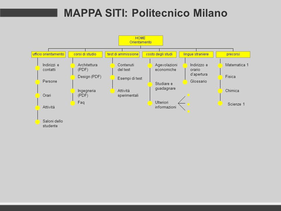 MATERIALE CARTACEO eventi Informazioni sui servizi offerti dalluniversità Comunicazioni sulla didattica Politecnico Como Politecnico Milano Insubria CattolicaStatale Bocconi