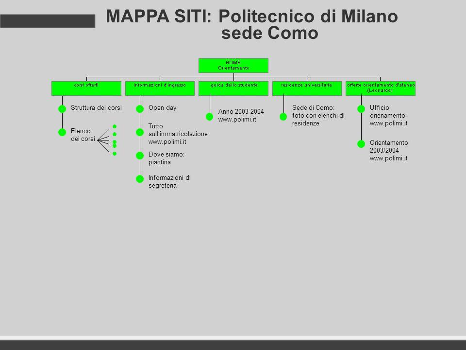 MAPPA SITI: Politecnico di Milano sede Como Struttura dei corsi Elenco dei corsi Open day Tutto sullimmatricolazione www.polimi.it Ufficio orienamento