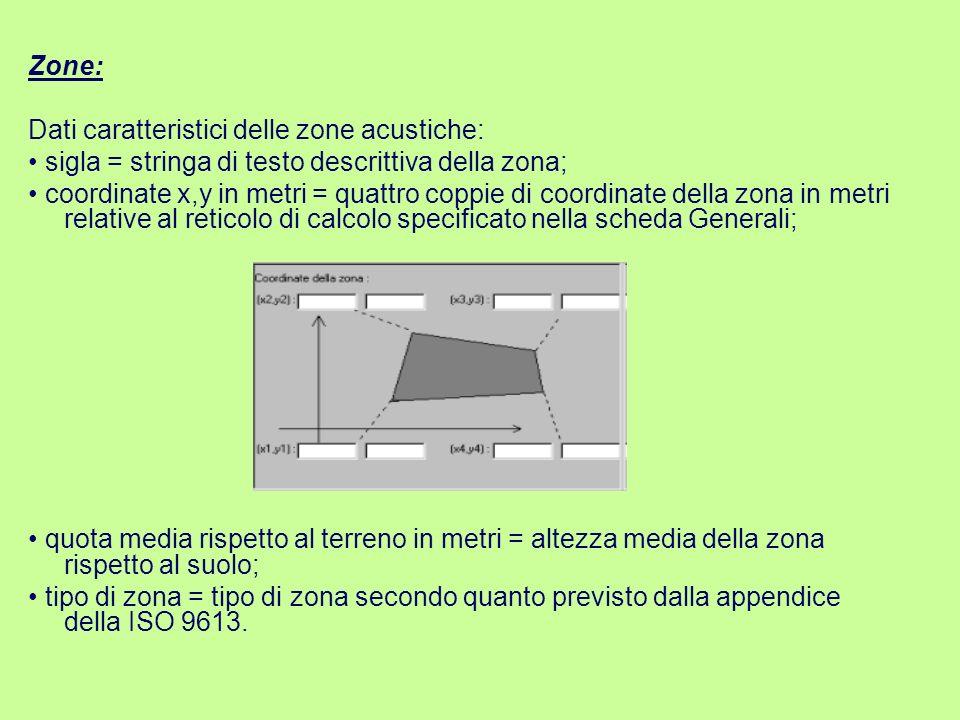 Zone: Dati caratteristici delle zone acustiche: sigla = stringa di testo descrittiva della zona; coordinate x,y in metri = quattro coppie di coordinat