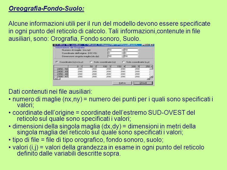 Oreografia-Fondo-Suolo: Alcune informazioni utili per il run del modello devono essere specificate in ogni punto del reticolo di calcolo. Tali informa