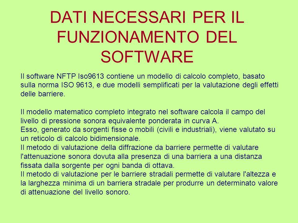 DATI NECESSARI PER IL FUNZIONAMENTO DEL SOFTWARE Il software NFTP Iso9613 contiene un modello di calcolo completo, basato sulla norma ISO 9613, e due