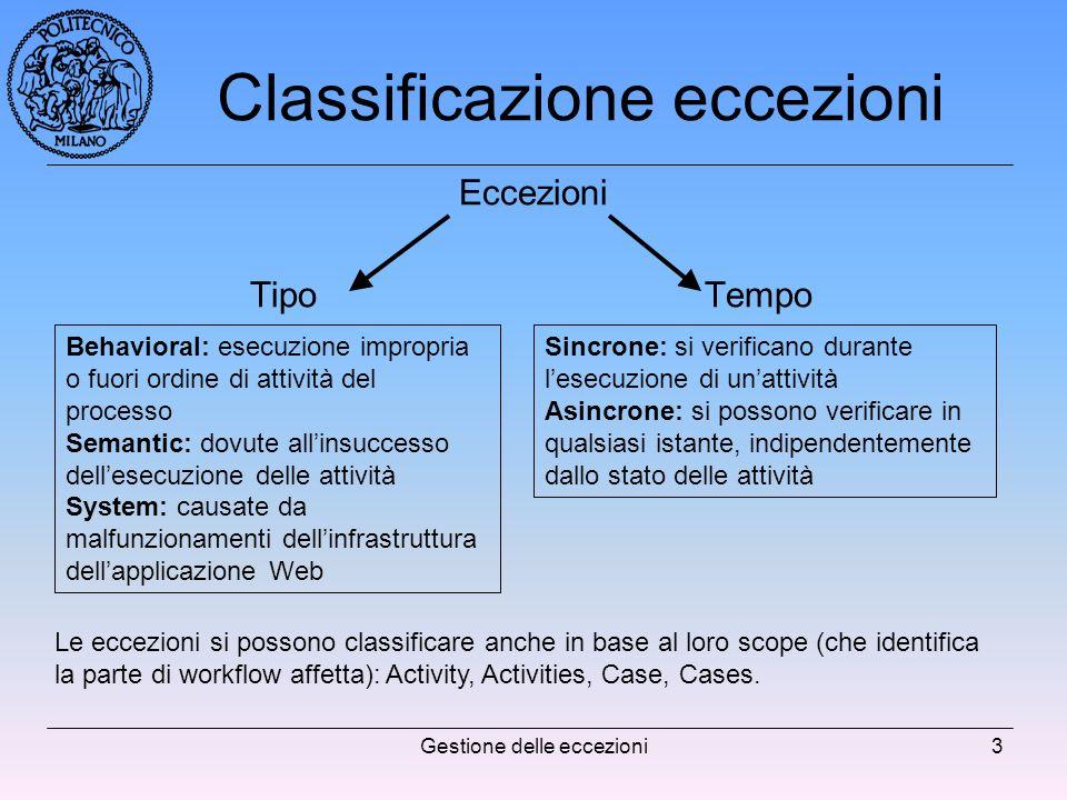 Gestione delle eccezioni3 Classificazione eccezioni Eccezioni TipoTempo Behavioral: esecuzione impropria o fuori ordine di attività del processo Semantic: dovute allinsuccesso dellesecuzione delle attività System: causate da malfunzionamenti dellinfrastruttura dellapplicazione Web Sincrone: si verificano durante lesecuzione di unattività Asincrone: si possono verificare in qualsiasi istante, indipendentemente dallo stato delle attività Le eccezioni si possono classificare anche in base al loro scope (che identifica la parte di workflow affetta): Activity, Activities, Case, Cases.