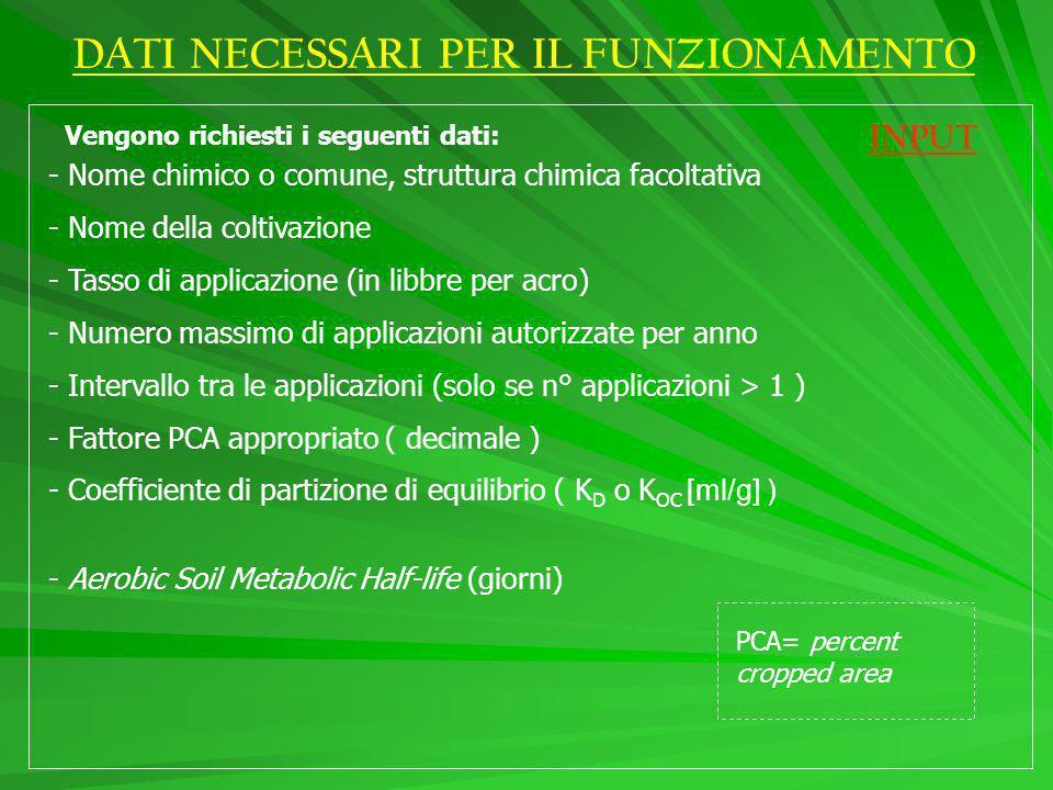 DATI NECESSARI PER IL FUNZIONAMENTO - Nome chimico o comune, struttura chimica facoltativa - Nome della coltivazione - Tasso di applicazione (in libbre per acro) - Numero massimo di applicazioni autorizzate per anno - Intervallo tra le applicazioni (solo se n° applicazioni > 1 ) - Fattore PCA appropriato ( decimale ) - Coefficiente di partizione di equilibrio ( K D o K OC [ml/g] ) - Aerobic Soil Metabolic Half-life (giorni) PCA= percent cropped area INPUT Vengono richiesti i seguenti dati: