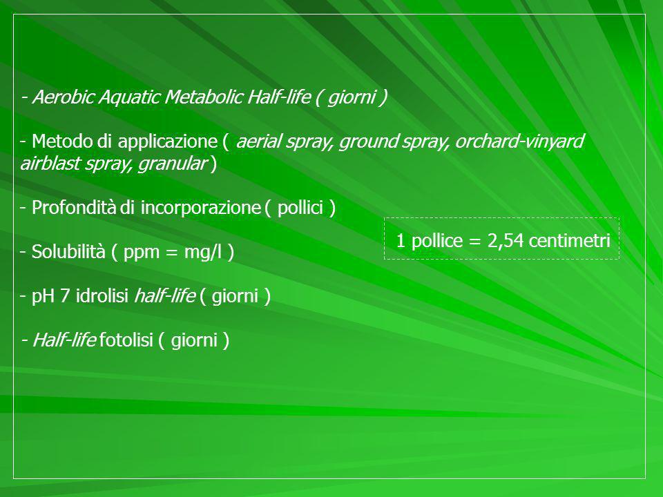- Aerobic Aquatic Metabolic Half-life ( giorni ) - Metodo di applicazione ( aerial spray, ground spray, orchard-vinyard airblast spray, granular ) - Profondità di incorporazione ( pollici ) - Solubilità ( ppm = mg/l ) - pH 7 idrolisi half-life ( giorni ) - Half-life fotolisi ( giorni ) 1 pollice = 2,54 centimetri