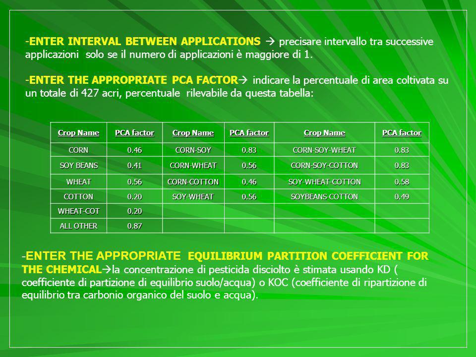 -ENTER INTERVAL BETWEEN APPLICATIONS precisare intervallo tra successive applicazioni solo se il numero di applicazioni è maggiore di 1.