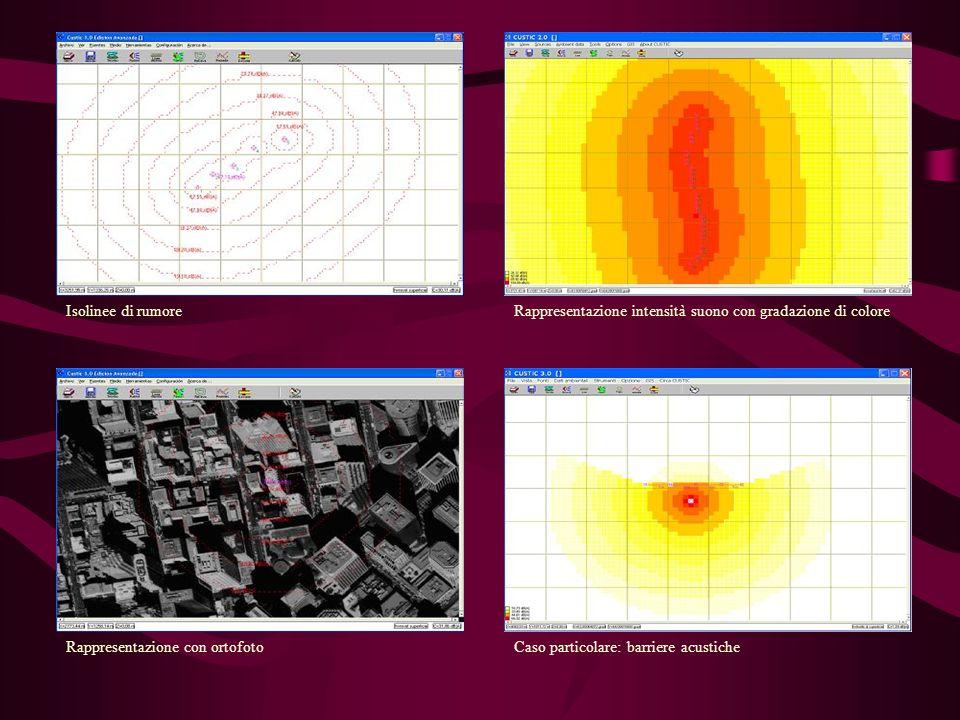 Isolinee di rumoreRappresentazione intensità suono con gradazione di colore Rappresentazione con ortofotoCaso particolare: barriere acustiche