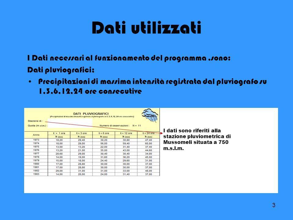 3 Dati utilizzati I Dati necessari al funzionamento del programma,sono: Dati pluviografici; Precipitazioni di massima intensità registrata dal pluviografo su 1,3,6,12,24 ore consecutive I dati sono riferiti alla stazione pluviometrica di Mussomeli situata a 750 m.s.l.m.