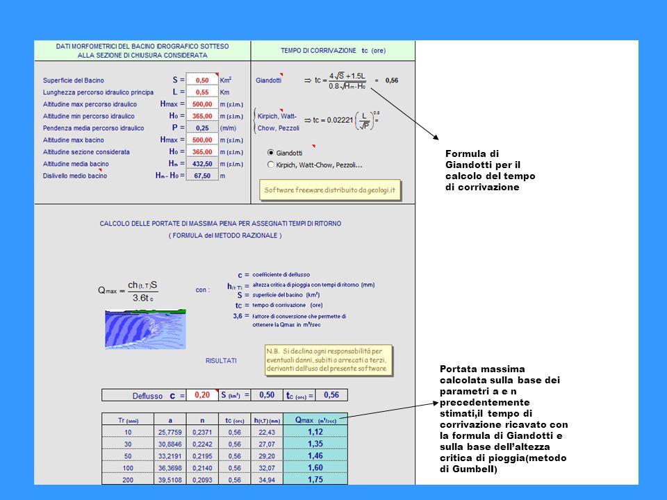 7 Portata massima calcolata sulla base dei parametri a e n precedentemente stimati,il tempo di corrivazione ricavato con la formula di Giandotti e sulla base dellaltezza critica di pioggia(metodo di GumbelI) Formula di Giandotti per il calcolo del tempo di corrivazione