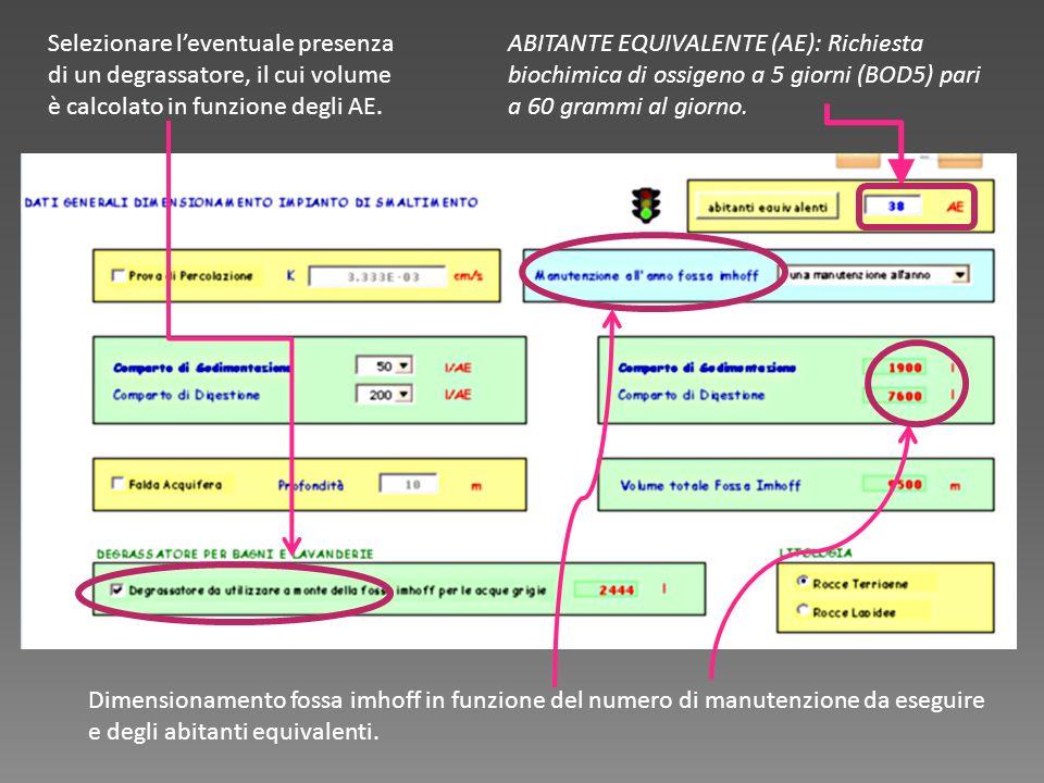 ABITANTE EQUIVALENTE (AE): Richiesta biochimica di ossigeno a 5 giorni (BOD5) pari a 60 grammi al giorno. Dimensionamento fossa imhoff in funzione del