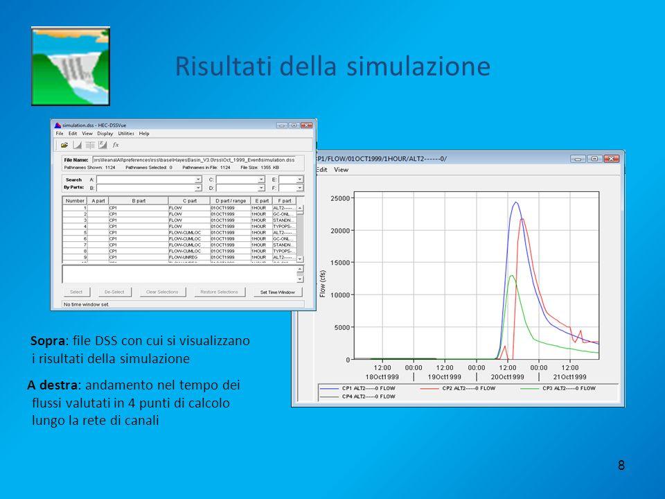 8 Risultati della simulazione Sopra: file DSS con cui si visualizzano i risultati della simulazione A destra: andamento nel tempo dei flussi valutati