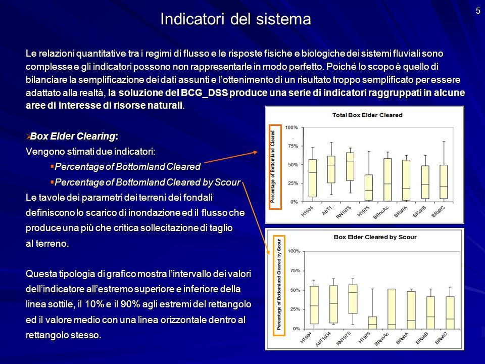 5 Indicatori del sistema Le relazioni quantitative tra i regimi di flusso e le risposte fisiche e biologiche dei sistemi fluviali sono complesse e gli indicatori possono non rappresentarle in modo perfetto.