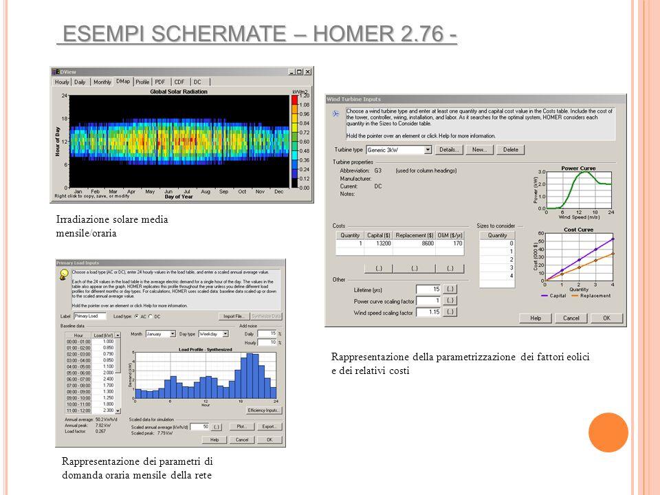 GIUDIZIO SUL SOFTWARE Programma ideale per la stesura di moduli relativi alla rappresentazione o stima delle curve di domanda elettrica e termica orarie di località medio-piccole.