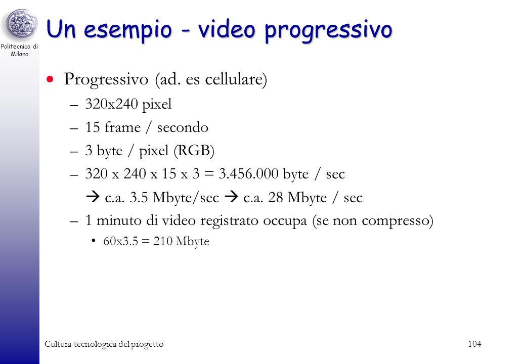Politecnico di Milano Cultura tecnologica del progetto103 Un esempio – video interallacciato Interallacciato (ad. es TV) –720 punti / linea –576 linee