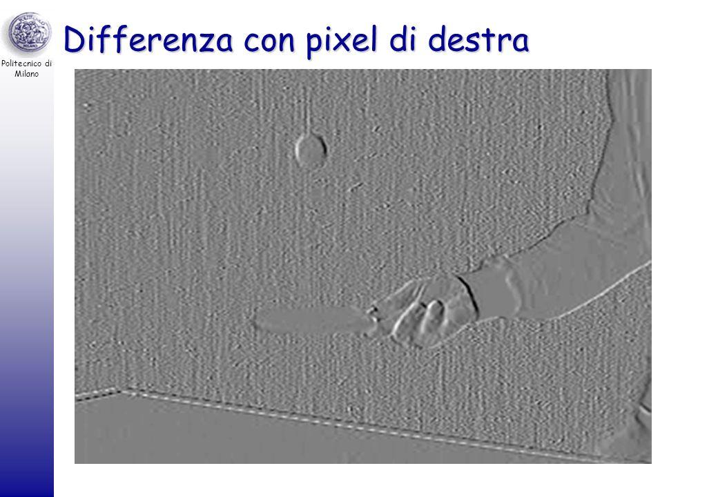 Politecnico di Milano Immagine originale 2