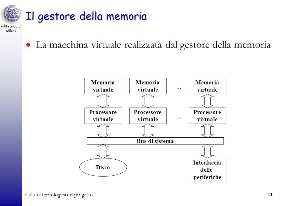 Politecnico di Milano Cultura tecnologica del progetto10 Il gestore della memoria –Realizza le funzionalità di allocazione della memoria Supera i limi