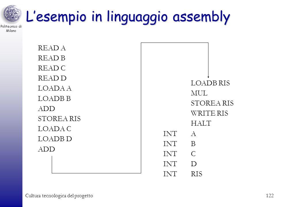 Politecnico di Milano Cultura tecnologica del progetto121 Il linguaggio Assembly La programmazione in linguaggio macchina è troppo complessa e noiosa