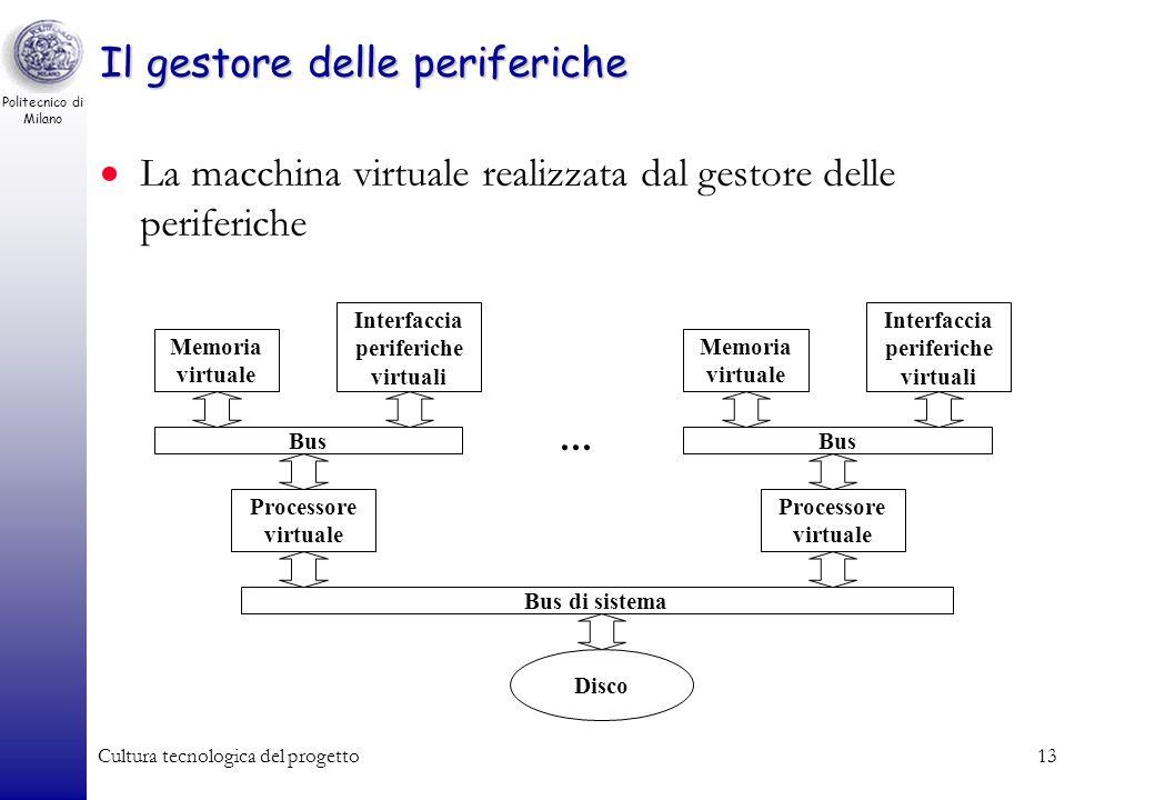 Politecnico di Milano Cultura tecnologica del progetto12 Il gestore delle periferiche –Maschera le caratteristiche fisiche delle periferiche –Fornisce