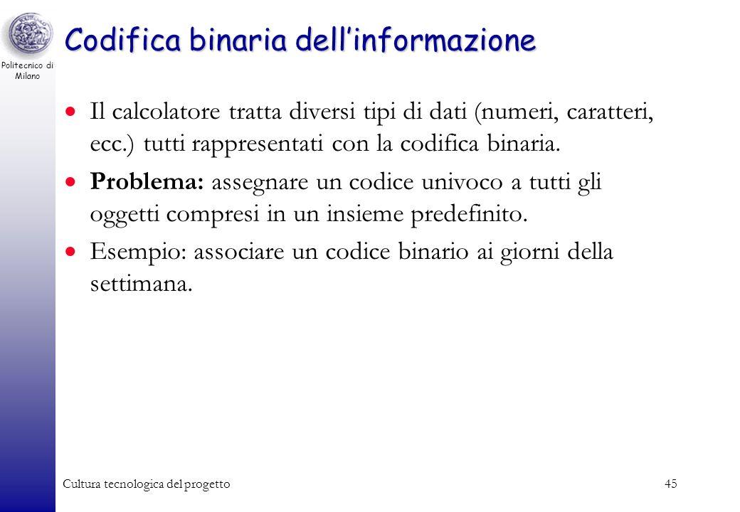 Politecnico di Milano Cultura tecnologica del progetto44 Codifica binaria dellinformazione Il calcolatore utilizza un alfabeto binario: usiamo disposi