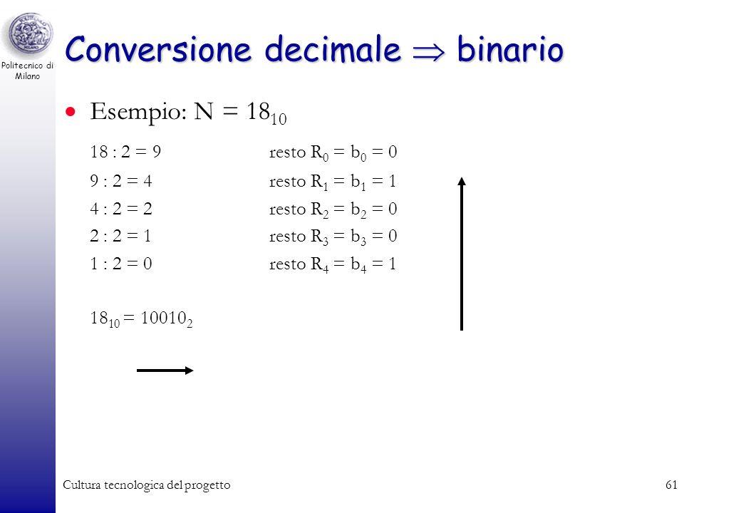Politecnico di Milano Cultura tecnologica del progetto60 Conversione decimale binario Si calcolano i resti della divisione per due finché il risultato
