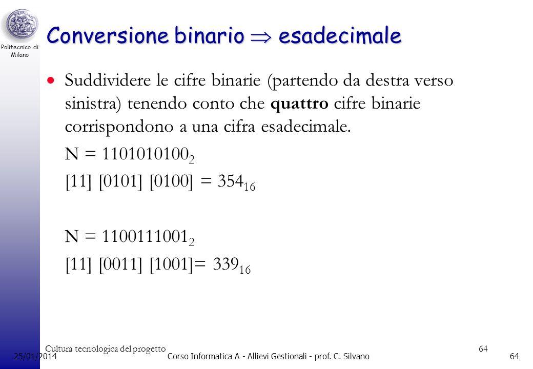 Politecnico di Milano Cultura tecnologica del progetto63 Conversione esadecimale binario Ogni cifra esadecimale corrisponde a quattro cifre binarie: 0