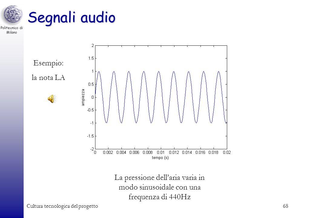 Politecnico di Milano Cultura tecnologica del progetto67 Codifica dei caratteri e delle stringhe Per la codifica dei caratteri e delle stringhe (seque