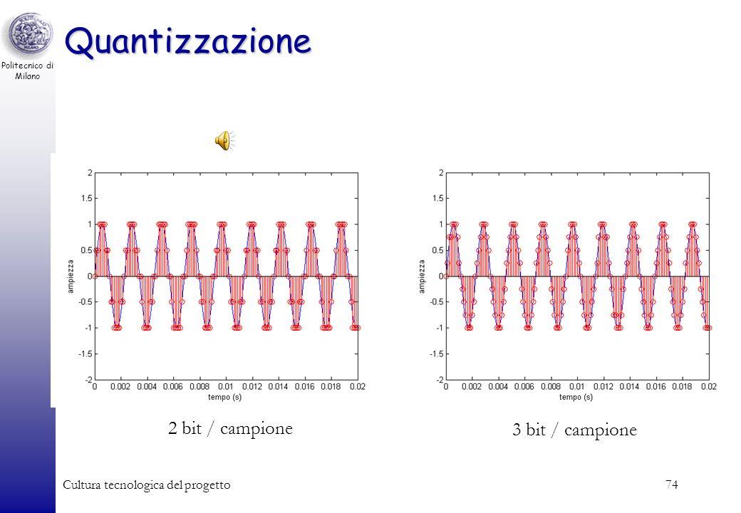 Politecnico di Milano Cultura tecnologica del progetto73 Quantizzazione I campioni estratti con la quantizzazione rappresentano le ampiezze con precis