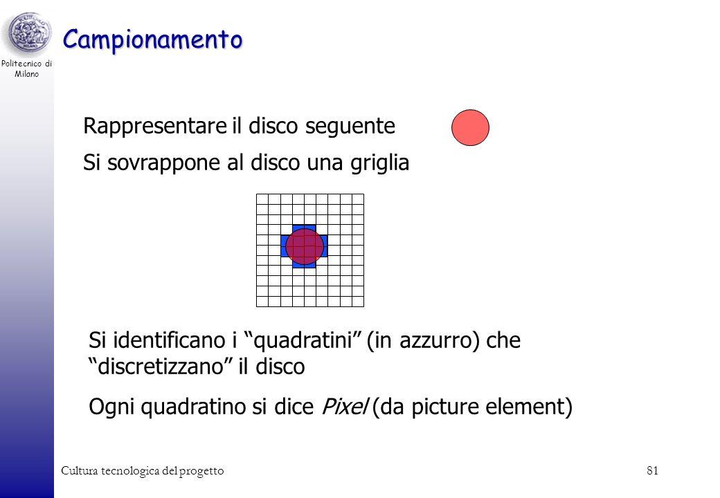 Politecnico di Milano Cultura tecnologica del progetto80 Immagini Il calcolatore non può direttamente rappresentare in memoria informazione continua L