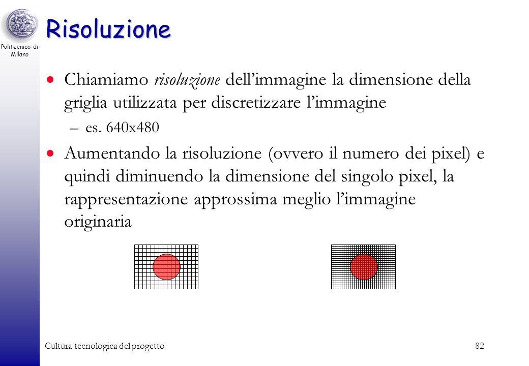 Politecnico di Milano Cultura tecnologica del progetto81 Campionamento Rappresentare il disco seguente Si sovrappone al disco una griglia Si identific