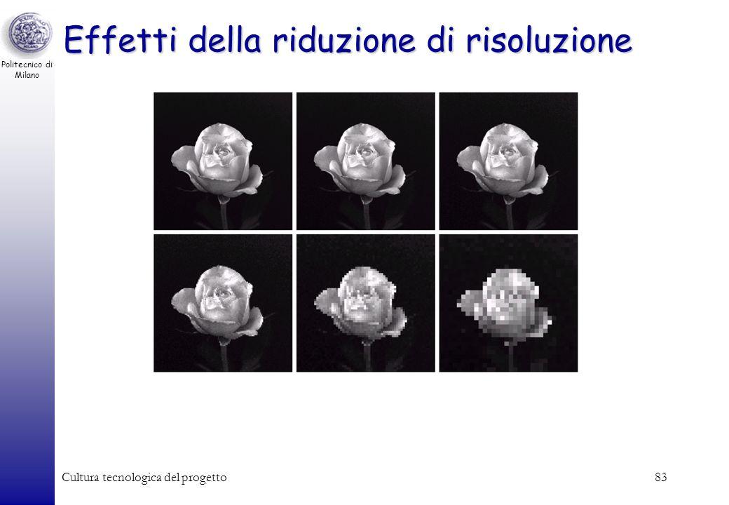 Politecnico di Milano Cultura tecnologica del progetto82 Risoluzione Chiamiamo risoluzione dellimmagine la dimensione della griglia utilizzata per dis