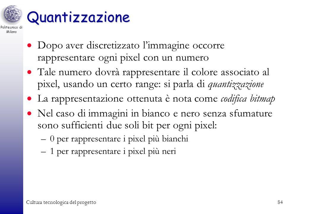 Politecnico di Milano Cultura tecnologica del progetto83 Effetti della riduzione di risoluzione